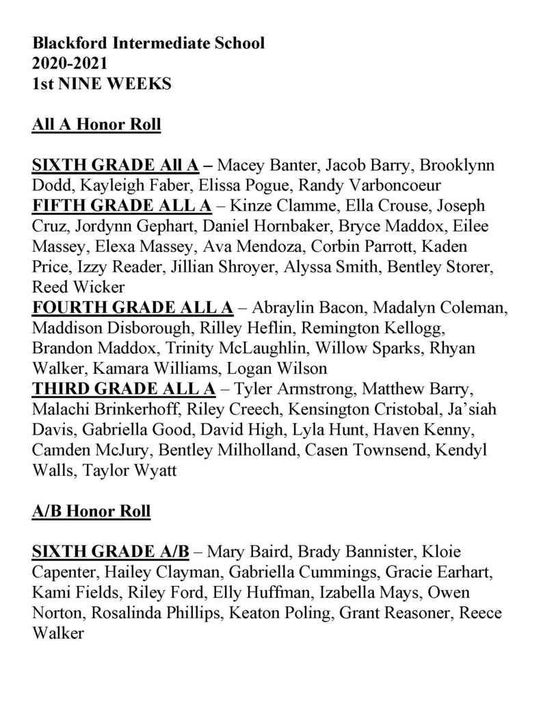 BIS Honor Roll recipients - page 1